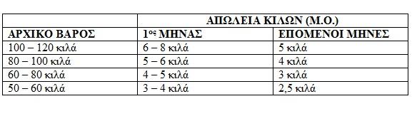 Pinakas_apolias_varous